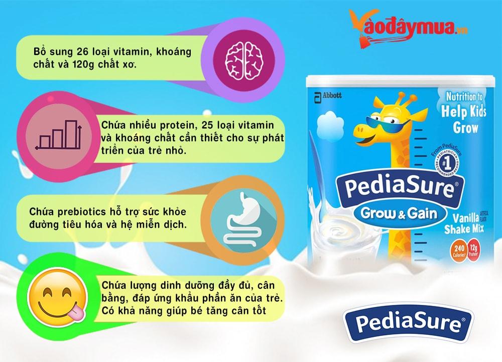 Thành phần dinh dưỡng trong sữa Pediasure