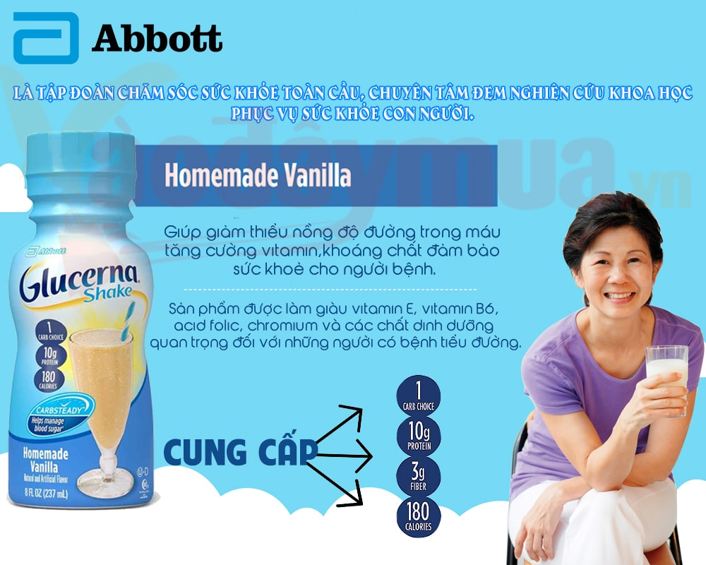 Thông tin của sữa dành cho người tiểu đường Glucerna