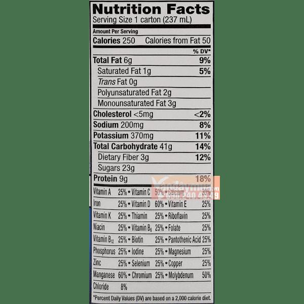 Hàm lượng dinh dưỡng của Sữa ensure loại hộp giấy 237ml