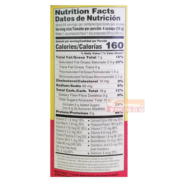 Thành phần dinh dưỡng trong Sữa Nestle Nido Kinder 1+
